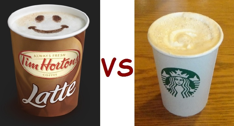 starbucks vs tim hortons Caffeine content in espresso and starbucks vs tim hortons comparison.