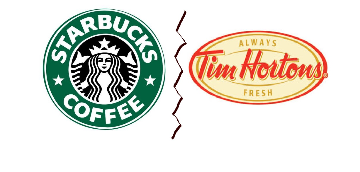 starbucks and tim hortons The price of a tall coffee in starbucks goes for $175 right now, while a medium coffee at tim hortons will run you $157—a difference of 18 measly cents when did our favourite brew get so classy.