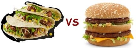 chipotle vs mcD big mac
